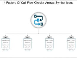4 Factors Of Call Flow Circular Arrows Symbol Icons
