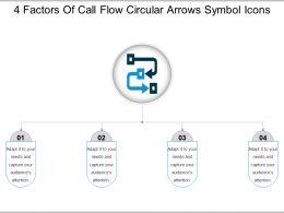 4_factors_of_call_flow_circular_arrows_symbol_icons_Slide01