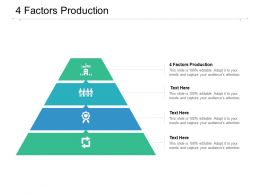 4 Factors Production Ppt Powerpoint Presentation File Demonstration Cpb