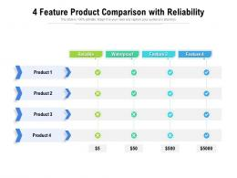 4 Feature Product Comparison With Reliability