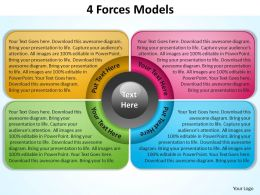 4 Forces Model Diagram For Business