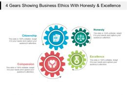 4 Gears Showing Business Ethics With Honesty And Excellence
