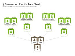 4 Generation Family Tree Chart