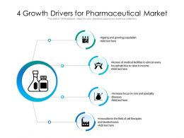 4 Growth Drivers For Pharmaceutical Market