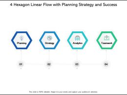 4 Hexagon Linear Flow With Planning Strategy And Success