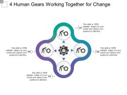 4 Human Gears Working Together For Change