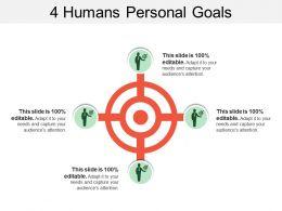 4 Humans Personal Goals