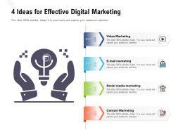 4 Ideas For Effective Digital Marketing