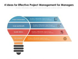 4 Ideas For Effective Project Management For Managers
