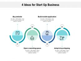 4 Ideas For Start Up Business