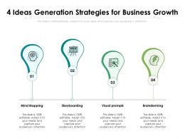 4 Ideas Generation Strategies For Business Growth