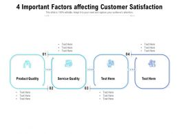 4 Important Factors Affecting Customer Satisfaction
