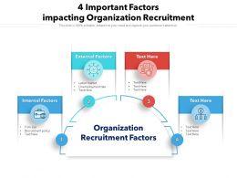 4 Important Factors Impacting Organization Recruitment