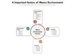 4 Important Factors Of Macro Environment