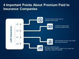 4 Important Points About Premium Paid To Insurance Companies