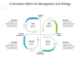 4 Innovation Matrix For Management And Strategy