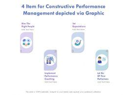 4 Item For Constructive Performance Management Depicted Via Graphics