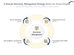 4 Item For Inventory Management Strategy Shown Via Arrow Graphic