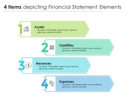 4 Items Depicting Financial Statement Elements