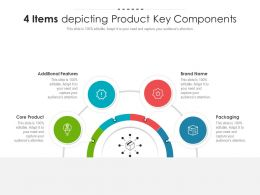 4 Items Depicting Product Key Components