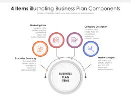4 Items Illustrating Business Plan Components