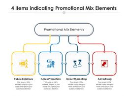 4 Items Indicating Promotional Mix Elements
