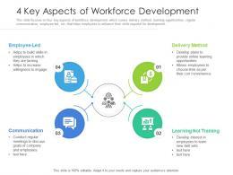 4 Key Aspects Of Workforce Development