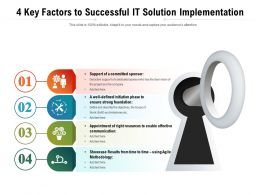 4 Key Factors To Successful IT Solution Implementation