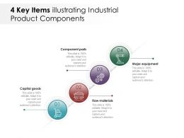 4 Key Items Illustrating Industrial Product Components