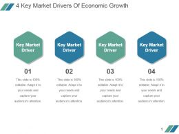 4 Key Market Drivers Of Economic Growth Example Of Ppt Presentation