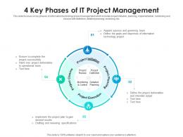 4 Key Phases Of IT Project Management