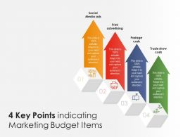 4 Key Points Indicating Marketing Budget Items