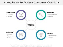 4 Key Points To Achieve Consumer Centricity
