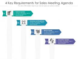 4 Key Requirements For Sales Meeting Agenda