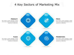 4 Key Sectors Of Marketing Mix