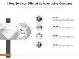 4 Key Services Offered By Advertising Company Infographic Template