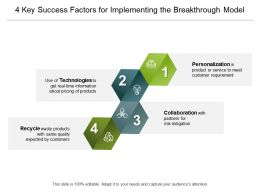 4 Key Success Factors For Implementing The Breakthrough Model