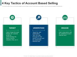 4 Key Tactics Of Account Based Selling Developing Refining B2b Sales Strategy Company Ppt Formats