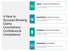 4 Keys To Success Showing Clarity Commitment Confidence And Competence