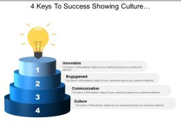 4 Keys To Success Showing Culture Communication Engagement And Innovation