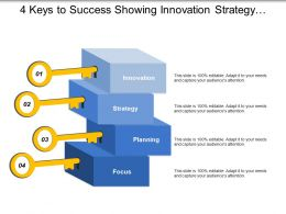 4 Keys To Success Showing Innovation Strategy Planning And Focus