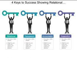 4 Keys To Success Showing Relational Transparent Supportive And Accountable
