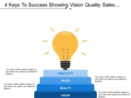 4 Keys To Success Showing Vision Quality Sales And Creativity