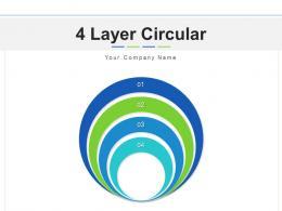 4 Layer Circular Decision Making Planning Monitoring Evaluating People