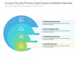 4 Layer Circular Process Depicting Candidate Interview