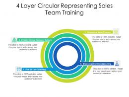 4 Layer Circular Representing Sales Team Training