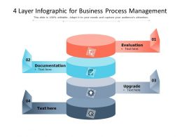 4 Layer Infographic For Business Process Management