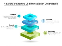4 Layers Of Effective Communication In Organization