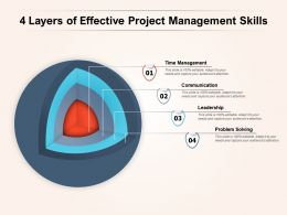 4 Layers Of Effective Project Management Skills