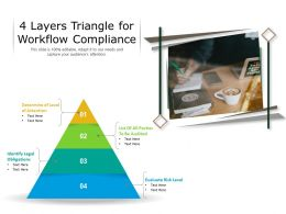 4 Layers Triangle For Workflow Compliance